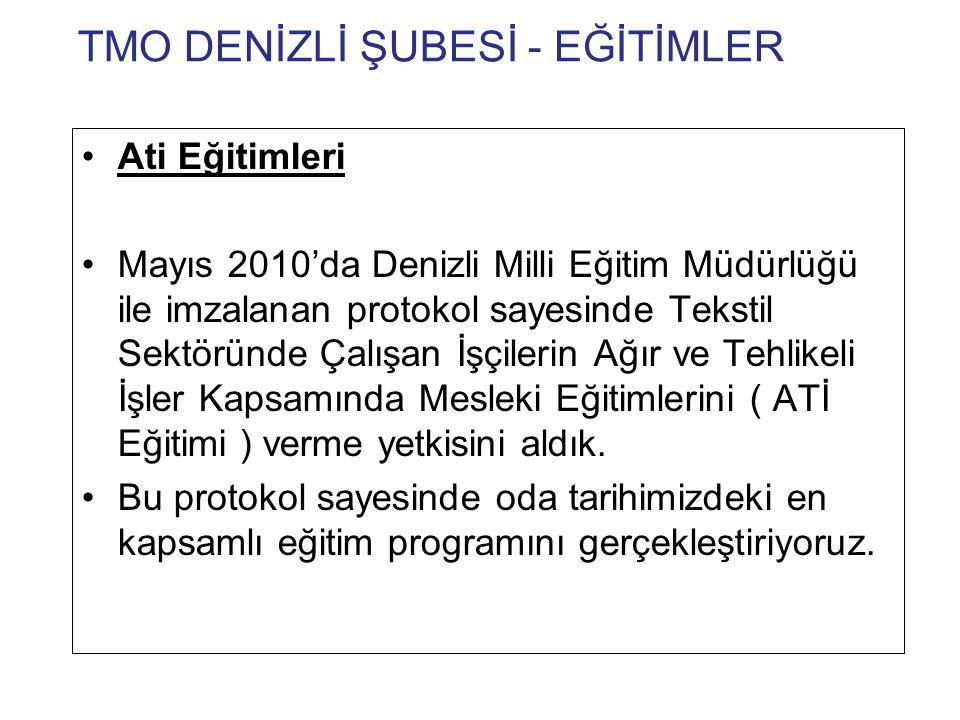 TMO DENİZLİ ŞUBESİ - ETKİNLİKLER •Öğrenci Üye Kampı •2011 yılında 4.