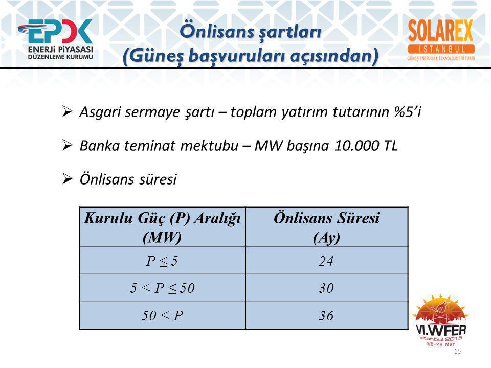 Önlisans şartları (Güneş başvuruları açısından)  Asgari sermaye şartı – toplam yatırım tutarının %5'i  Banka teminat mektubu – MW başına 10.000 TL 