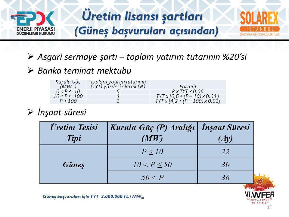 Üretim lisansı şartları (Güneş başvuruları açısından)  Asgari sermaye şartı – toplam yatırım tutarının %20'si  Banka teminat mektubu  İnşaat süresi