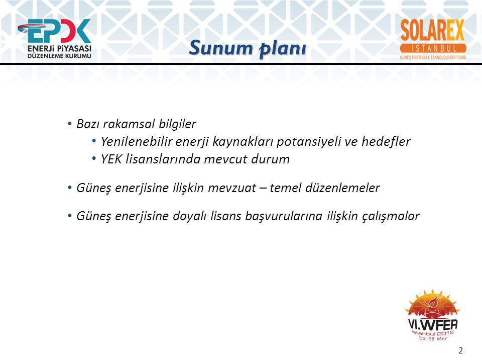 Sunum planı • Bazı rakamsal bilgiler • Yenilenebilir enerji kaynakları potansiyeli ve hedefler • YEK lisanslarında mevcut durum • Güneş enerjisine ili