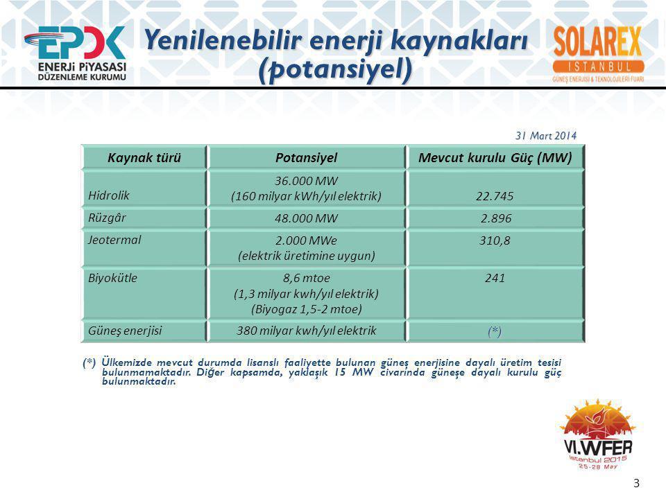 Yenilenebilir enerji kaynakları (potansiyel) 3 (*) Ülkemizde mevcut durumda lisanslı faaliyette bulunan güneş enerjisine dayalı üretim tesisi bulunmam