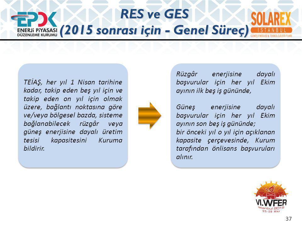 RES ve GES (2015 sonrası için - Genel Süreç) 37 TEİAŞ, her yıl 1 Nisan tarihine kadar, takip eden beş yıl için ve takip eden on yıl için olmak üzere,