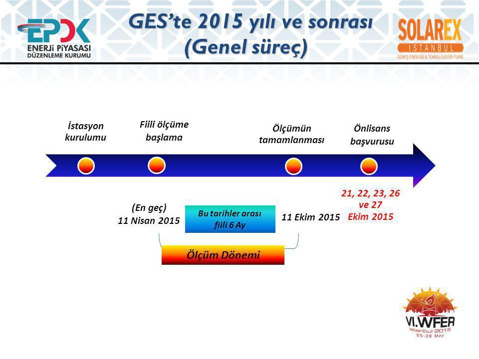 GES'te 2015 yılı ve sonrası (Genel süreç) İstasyon kurulumu Ölçümün tamamlanması 21, 22, 23, 26 ve 27 Ekim 2015 Fiili ölçüme başlama (En geç) 11 Nisan