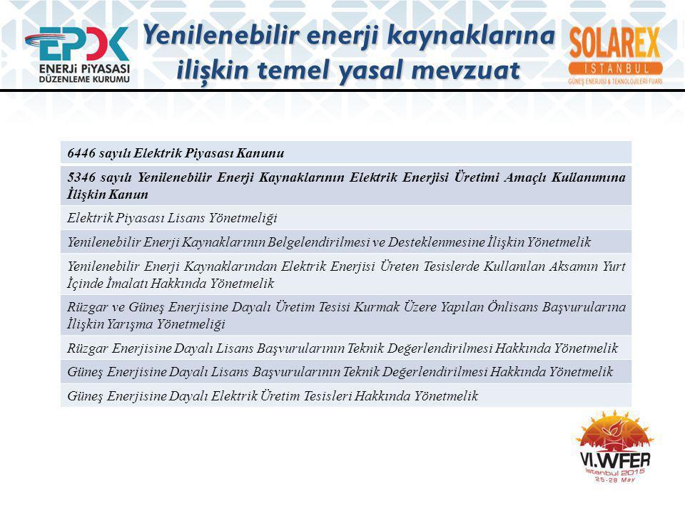 Yenilenebilir enerji kaynaklarına ilişkin temel yasal mevzuat 6446 sayılı Elektrik Piyasası Kanunu 5346 sayılı Yenilenebilir Enerji Kaynaklarının Elek