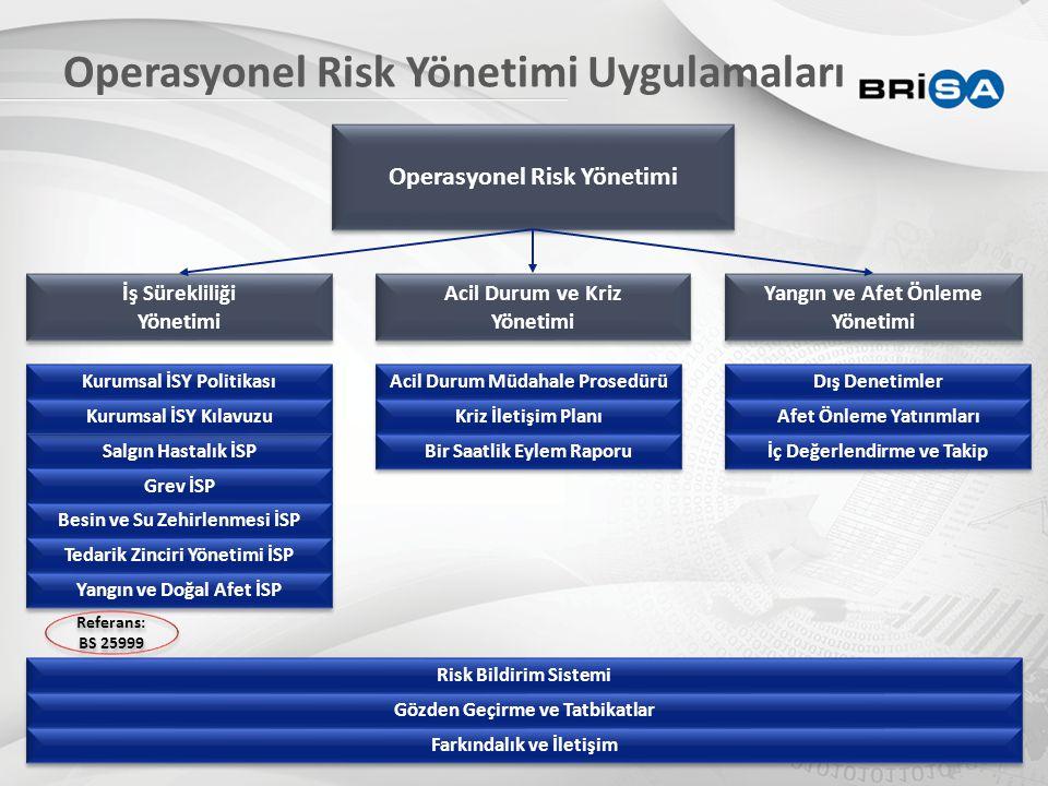 Operasyonel Risk Yönetimi Uygulamaları Operasyonel Risk Yönetimi İş Sürekliliği Yönetimi İş Sürekliliği Yönetimi Acil Durum ve Kriz Yönetimi Acil Durum ve Kriz Yönetimi Yangın ve Afet Önleme Yönetimi Salgın Hastalık İSP Grev İSP Besin ve Su Zehirlenmesi İSP Tedarik Zinciri Yönetimi İSP Yangın ve Doğal Afet İSP Kurumsal İSY Politikası Kurumsal İSY Kılavuzu Risk Bildirim Sistemi Gözden Geçirme ve Tatbikatlar Farkındalık ve İletişim Acil Durum Müdahale Prosedürü Kriz İletişim Planı Bir Saatlik Eylem Raporu Dış Denetimler Afet Önleme Yatırımları İç Değerlendirme ve Takip Referans: BS 25999 Referans: BS 25999