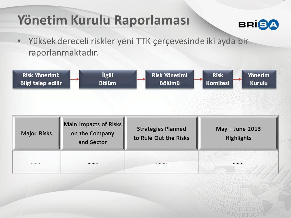 Yönetim Kurulu Raporlaması • Yüksek dereceli riskler yeni TTK çerçevesinde iki ayda bir raporlanmaktadır. İlgili Bölüm İlgili Bölüm Risk Yönetimi Bölü