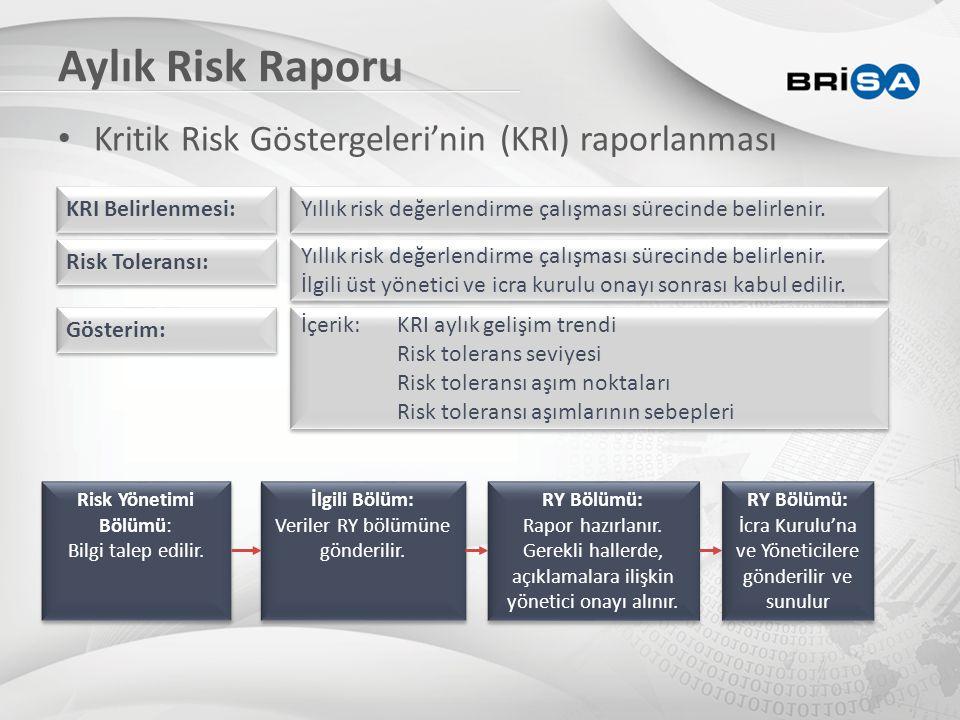 Aylık Risk Raporu • Kritik Risk Göstergeleri'nin (KRI) raporlanması KRI Belirlenmesi: Yıllık risk değerlendirme çalışması sürecinde belirlenir.