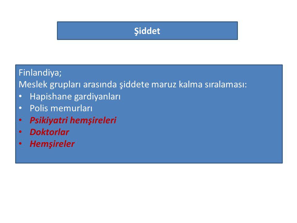 Şiddet Finlandiya; Meslek grupları arasında şiddete maruz kalma sıralaması: • Hapishane gardiyanları • Polis memurları • Psikiyatri hemşireleri • Doktorlar • Hemşireler