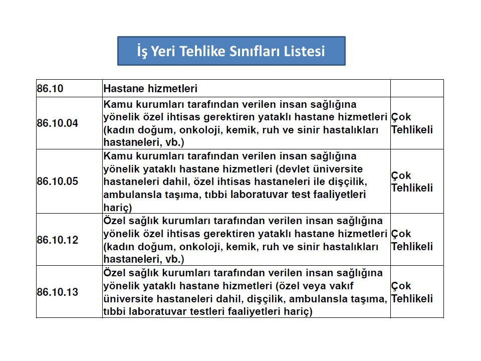  Ülke genelinde yaklaşık 20 bin diş teknisyeni çalıştığı tahmin ediliyor  İstanbul'da 8000-9000 diş teknisyeni çalışıyor  İstanbul'da 1500 laboratuvar (yaklaşık 400'ü ruhsatlı) Diş Teknisyeni Pnömokonyozu