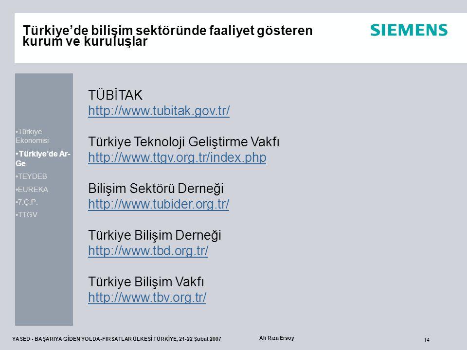 14 YASED - BAŞARIYA GİDEN YOLDA-FIRSATLAR ÜLKESİ TÜRKİYE, 21-22 Şubat 2007 Ali Rıza Ersoy TÜBİTAK http://www.tubitak.gov.tr/ Türkiye Teknoloji Gelişti