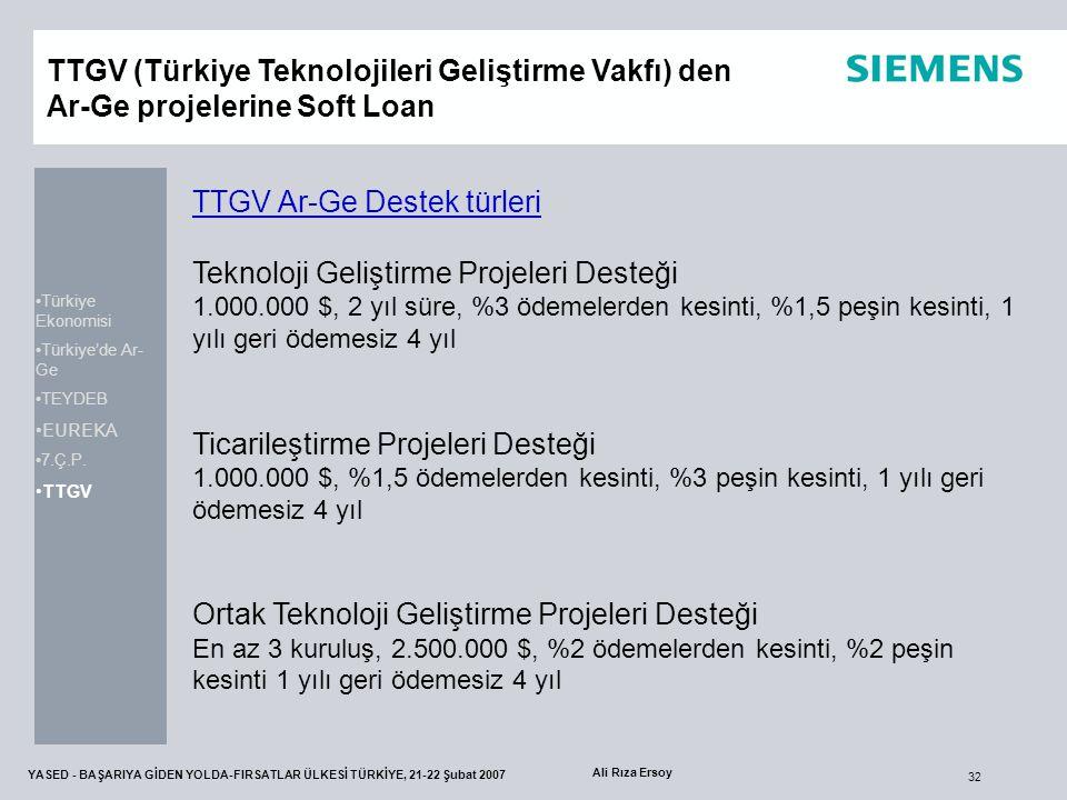 32 YASED - BAŞARIYA GİDEN YOLDA-FIRSATLAR ÜLKESİ TÜRKİYE, 21-22 Şubat 2007 Ali Rıza Ersoy TTGV (Türkiye Teknolojileri Geliştirme Vakfı) den Ar-Ge proj