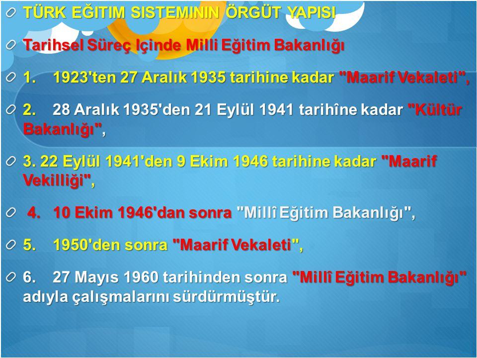 TÜRK EĞITIM SISTEMININ ÖRGÜT YAPISI Tarihsel Süreç I ̇ çinde Milli Eğitim Bakanlığı 1.1923'ten 27 Aralık 1935 tarihine kadar