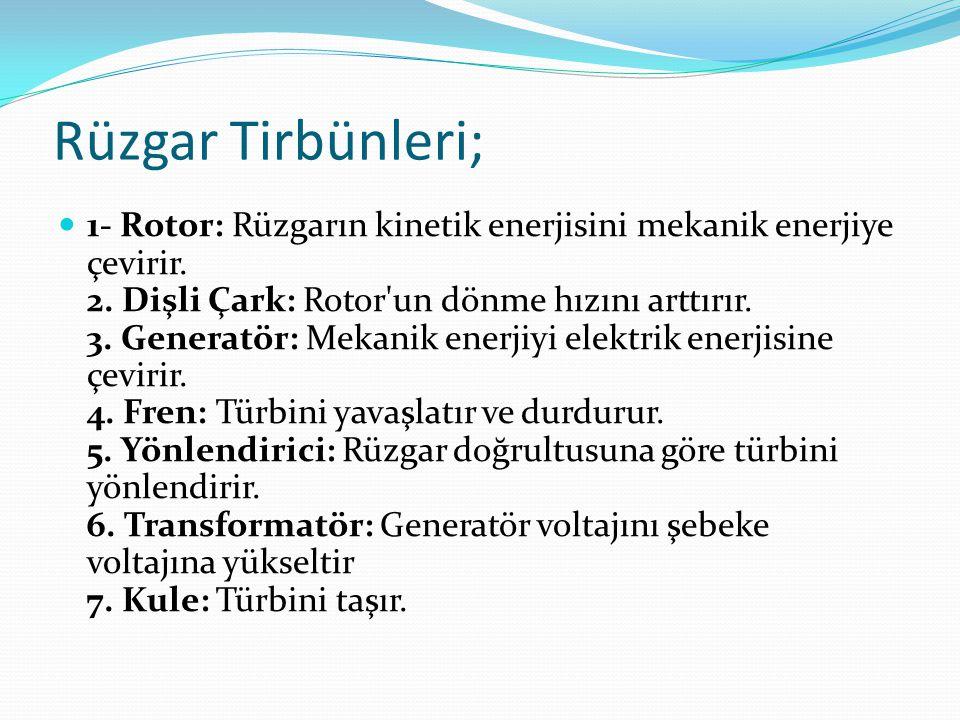 Rüzgar Tirbünleri;  1- Rotor: Rüzgarın kinetik enerjisini mekanik enerjiye çevirir. 2. Dişli Çark: Rotor'un dönme hızını arttırır. 3. Generatör: Meka