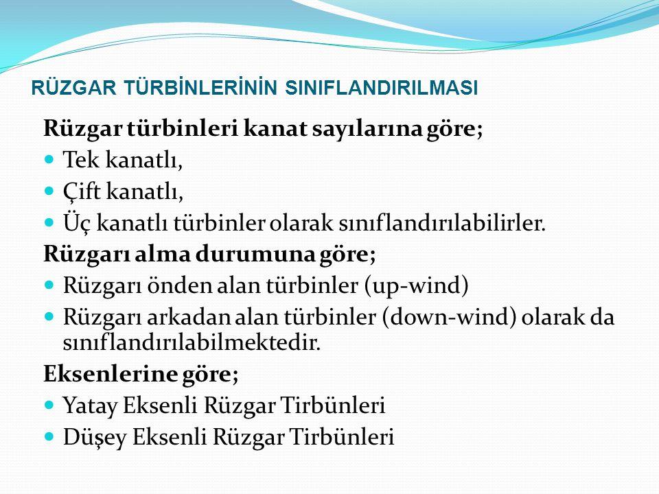 RÜZGAR TÜRBİNLERİNİN SINIFLANDIRILMASI Rüzgar türbinleri kanat sayılarına göre;  Tek kanatlı,  Çift kanatlı,  Üç kanatlı türbinler olarak sınıfland