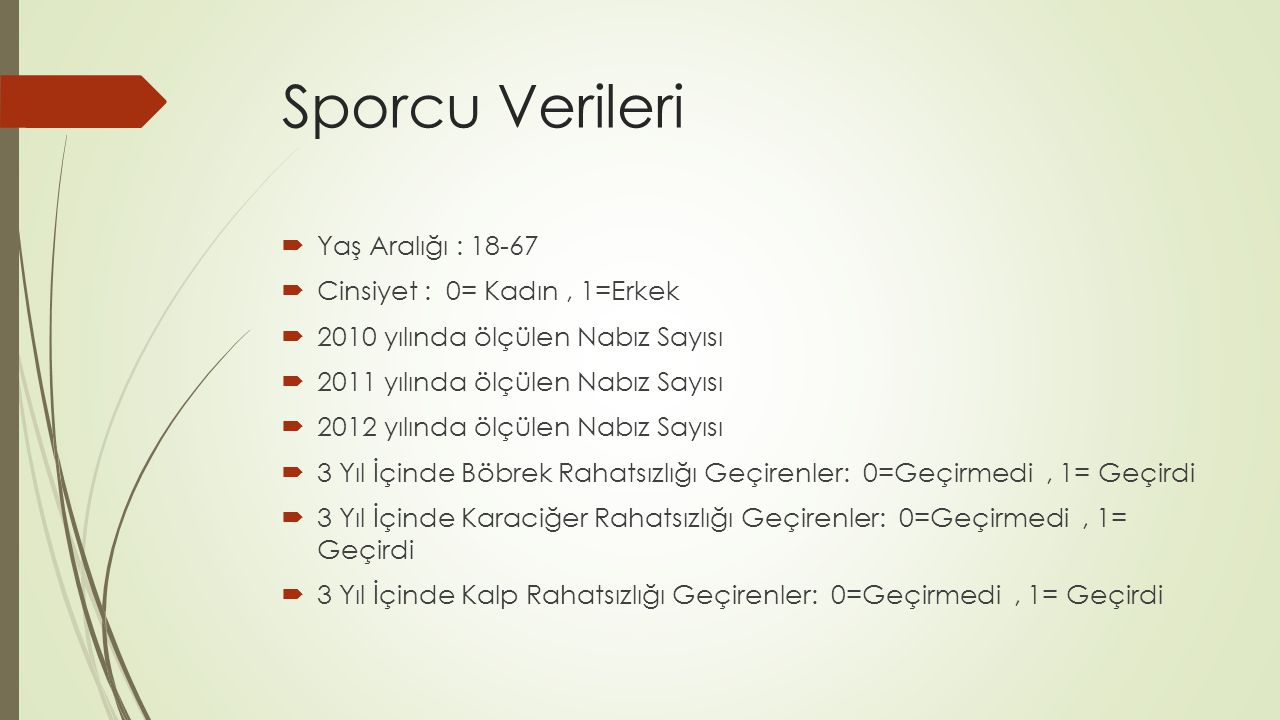 Sporcu Verileri  Yaş Aralığı : 18-67  Cinsiyet : 0= Kadın, 1=Erkek  2010 yılında ölçülen Nabız Sayısı  2011 yılında ölçülen Nabız Sayısı  2012 yı
