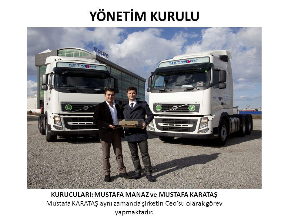 YÖNETİM KURULU KURUCULARI: MUSTAFA MANAZ ve MUSTAFA KARATAŞ Mustafa KARATAŞ aynı zamanda şirketin Ceo'su olarak görev yapmaktadır.