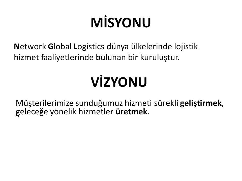 MİSYONU Network Global Logistics dünya ülkelerinde lojistik hizmet faaliyetlerinde bulunan bir kuruluştur. VİZYONU. Müşterilerimize sunduğumuz hizmeti