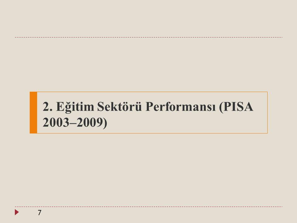 2. Eğitim Sektörü Performansı (PISA 2003–2009) 7