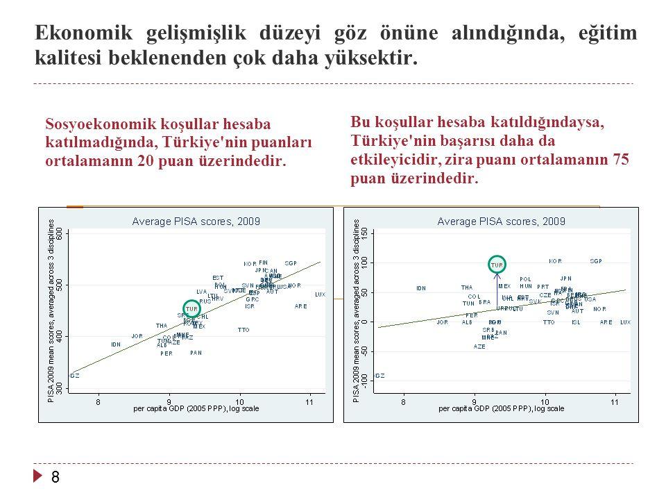 Kaliteli EÇE ye erişimi iyileştirmeye yönelik politika alternatifleri ( Türkiye de Erken Çocukluk Eğitimi ne dair DB Raporu, 2012)19  Hedefli para yardımları aracılığıyla, en fakir yüzde 40 dilimindeki hanelere hedefli mali destek sağlamak (örn.