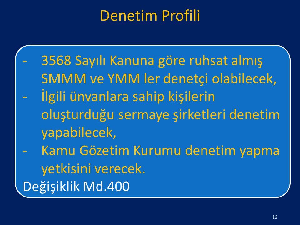 Denetim Profili 12 -3568 Sayılı Kanuna göre ruhsat almış SMMM ve YMM ler denetçi olabilecek, -İlgili ünvanlara sahip kişilerin oluşturduğu sermaye şir
