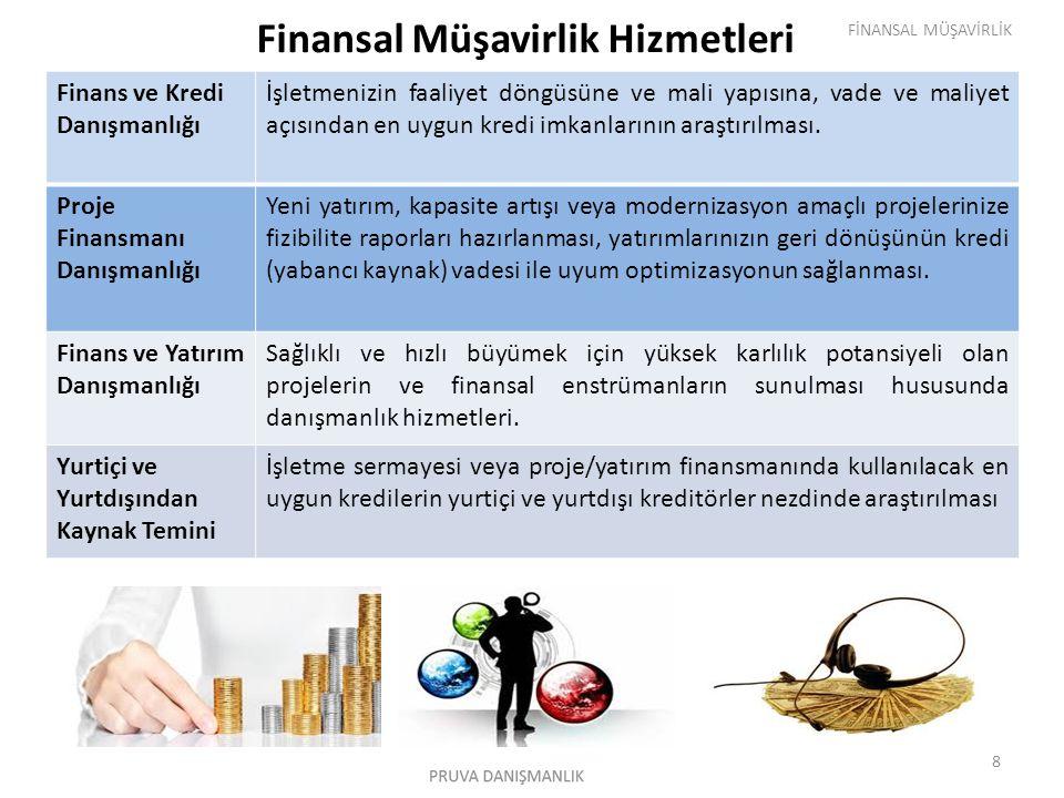Finansal Müşavirlik Hizmetleri Finans ve Kredi Danışmanlığı İşletmenizin faaliyet döngüsüne ve mali yapısına, vade ve maliyet açısından en uygun kredi imkanlarının araştırılması.