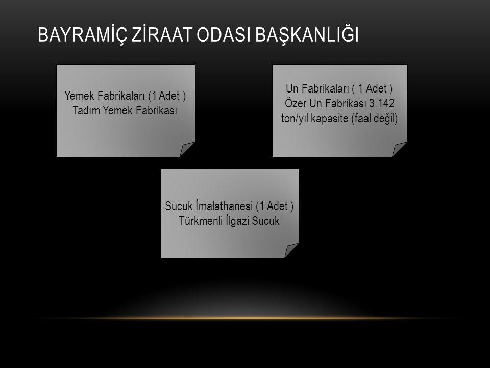 BAYRAMİÇ ZİRAAT ODASI BAŞKANLIĞI Yemek Fabrikaları (1 Adet ) Tadım Yemek Fabrikası Yemek Fabrikaları (1 Adet ) Tadım Yemek Fabrikası Un Fabrikaları ( 1 Adet ) Özer Un Fabrikası 3.142 ton/yıl kapasite (faal değil) Un Fabrikaları ( 1 Adet ) Özer Un Fabrikası 3.142 ton/yıl kapasite (faal değil) Sucuk İmalathanesi (1 Adet ) Türkmenli İlgazi Sucuk Sucuk İmalathanesi (1 Adet ) Türkmenli İlgazi Sucuk