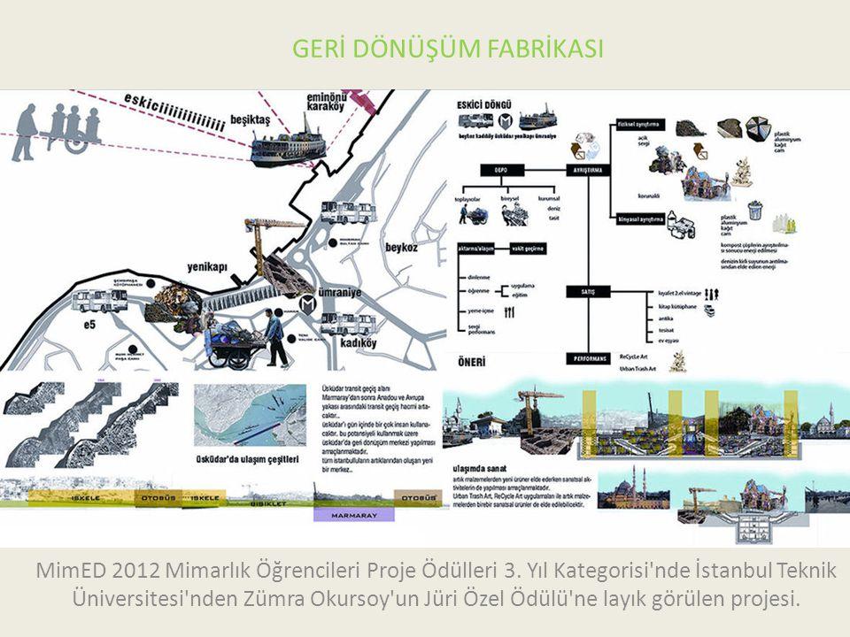 GERİ DÖNÜŞÜM FABRİKASI MimED 2012 Mimarlık Öğrencileri Proje Ödülleri 3. Yıl Kategorisi'nde İstanbul Teknik Üniversitesi'nden Zümra Okursoy'un Jüri Öz