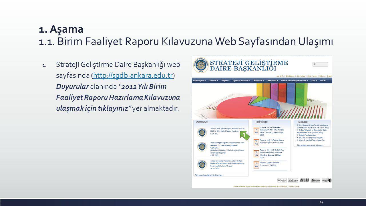 1. Aşama 1.1. Birim Faaliyet Raporu Kılavuzuna Web Sayfasından Ulaşımı 1. Strateji Geliştirme Daire Başkanlığı web sayfasında (http://sgdb.ankara.edu.