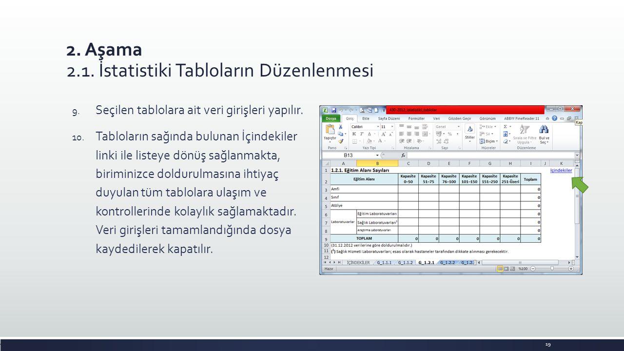 2. Aşama 2.1. İstatistiki Tabloların Düzenlenmesi 9. Seçilen tablolara ait veri girişleri yapılır. 10. Tabloların sağında bulunan İçindekiler linki il