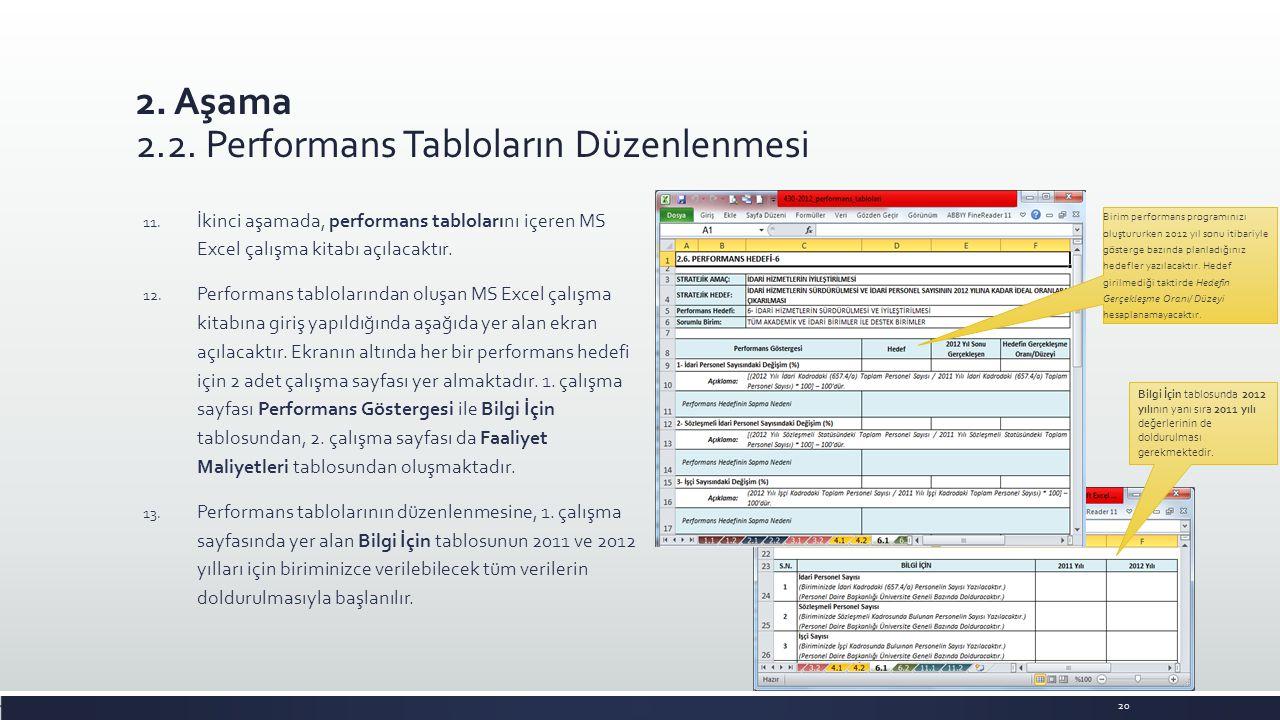2. Aşama 2.2. Performans Tabloların Düzenlenmesi 11. İkinci aşamada, performans tablolarını içeren MS Excel çalışma kitabı açılacaktır. 12. Performans