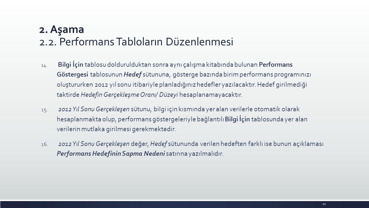 2. Aşama 2.2. Performans Tabloların Düzenlenmesi 14. Bilgi İçin tablosu doldurulduktan sonra aynı çalışma kitabında bulunan Performans Göstergesi tabl