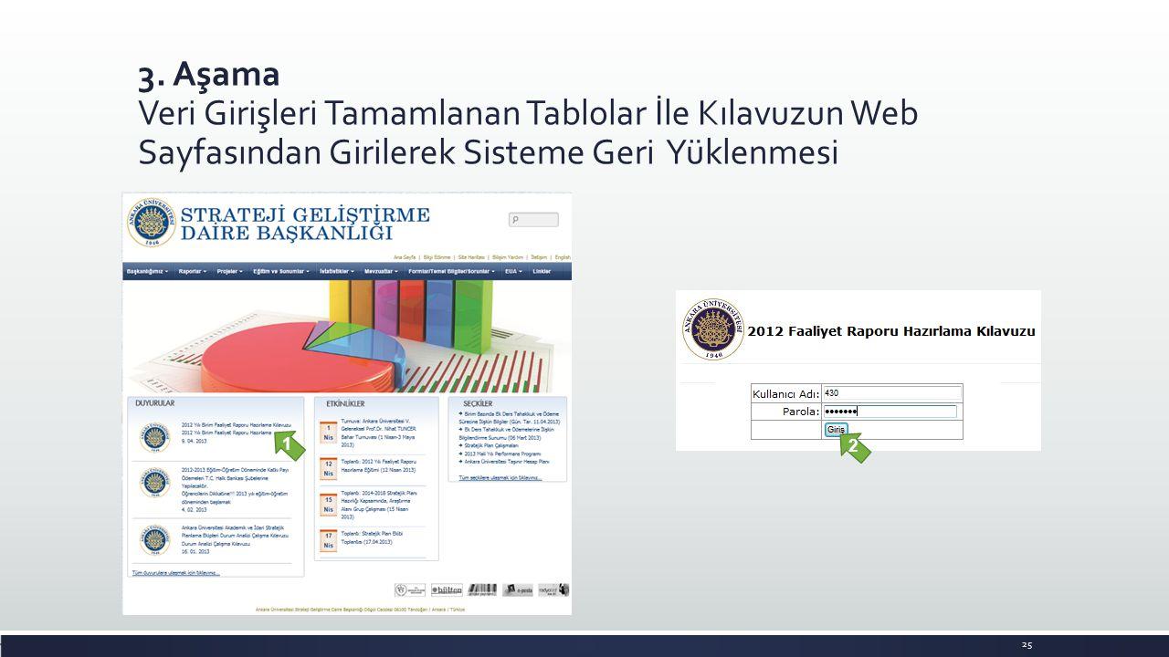 3. Aşama Veri Girişleri Tamamlanan Tablolar İle Kılavuzun Web Sayfasından Girilerek Sisteme Geri Yüklenmesi. 25 1 2