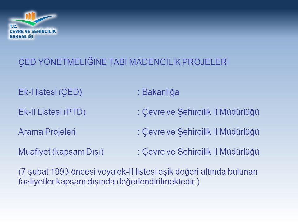 ÇED YÖNETMELİĞİNE TABİ MADENCİLİK PROJELERİ Ek-I listesi (ÇED): Bakanlığa Ek-II Listesi (PTD): Çevre ve Şehircilik İl Müdürlüğü Arama Projeleri: Çevre ve Şehircilik İl Müdürlüğü Muafiyet (kapsam Dışı): Çevre ve Şehircilik İl Müdürlüğü (7 şubat 1993 öncesi veya ek-II listesi eşik değeri altında bulunan faaliyetler kapsam dışında değerlendirilmektedir.)