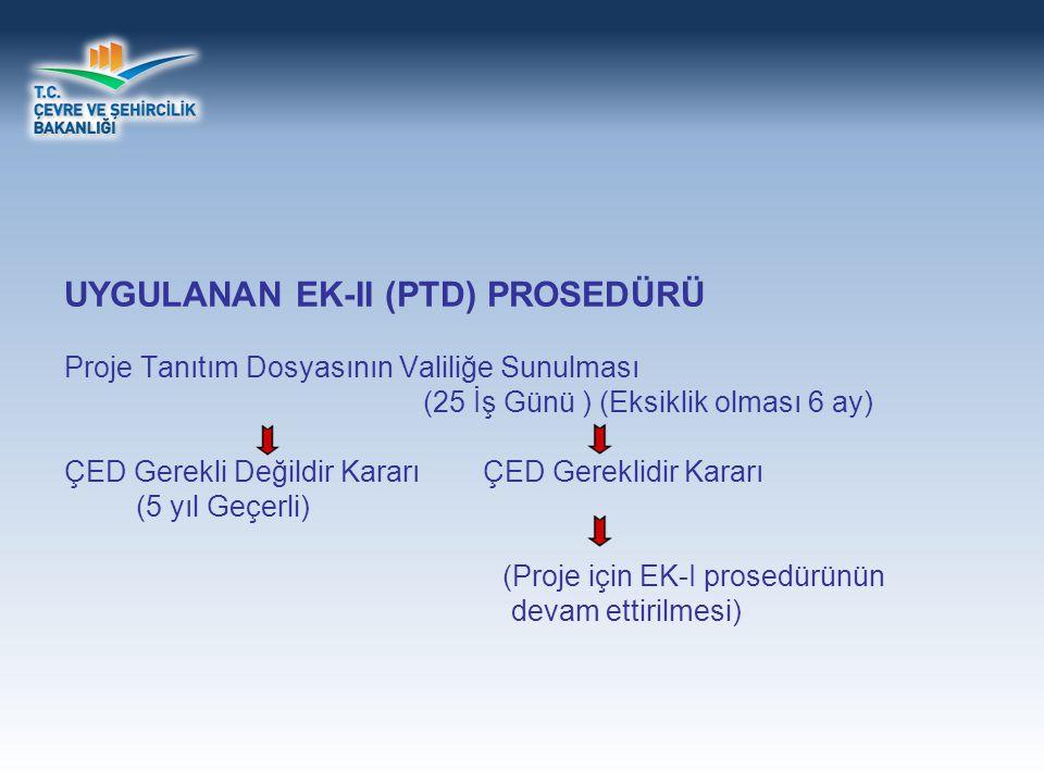 UYGULANAN EK-II (PTD) PROSEDÜRÜ Proje Tanıtım Dosyasının Valiliğe Sunulması (25 İş Günü ) (Eksiklik olması 6 ay) ÇED Gerekli Değildir Kararı ÇED Gereklidir Kararı (5 yıl Geçerli) (Proje için EK-I prosedürünün devam ettirilmesi)