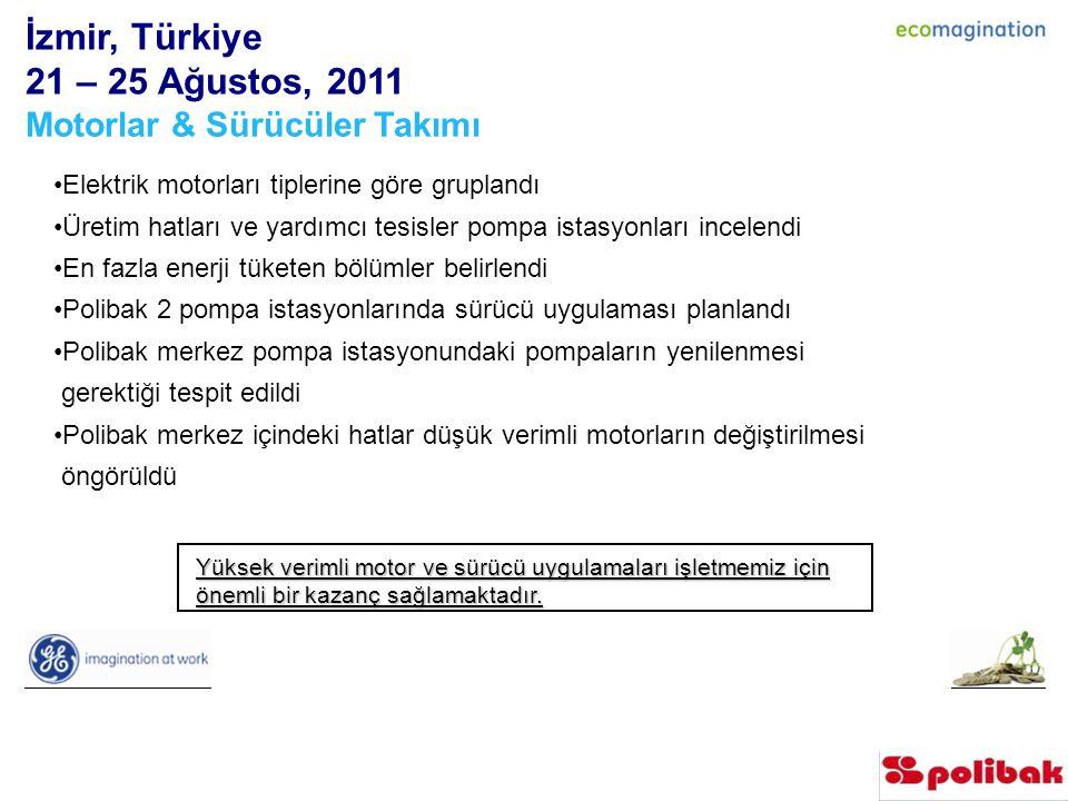 İzmir, Türkiye 21 – 25 Ağustos, 2011 Motorlar & Sürücüler Takımı Yüksek verimli motor ve sürücü uygulamaları işletmemiz için önemli bir kazanç sağlamaktadır.