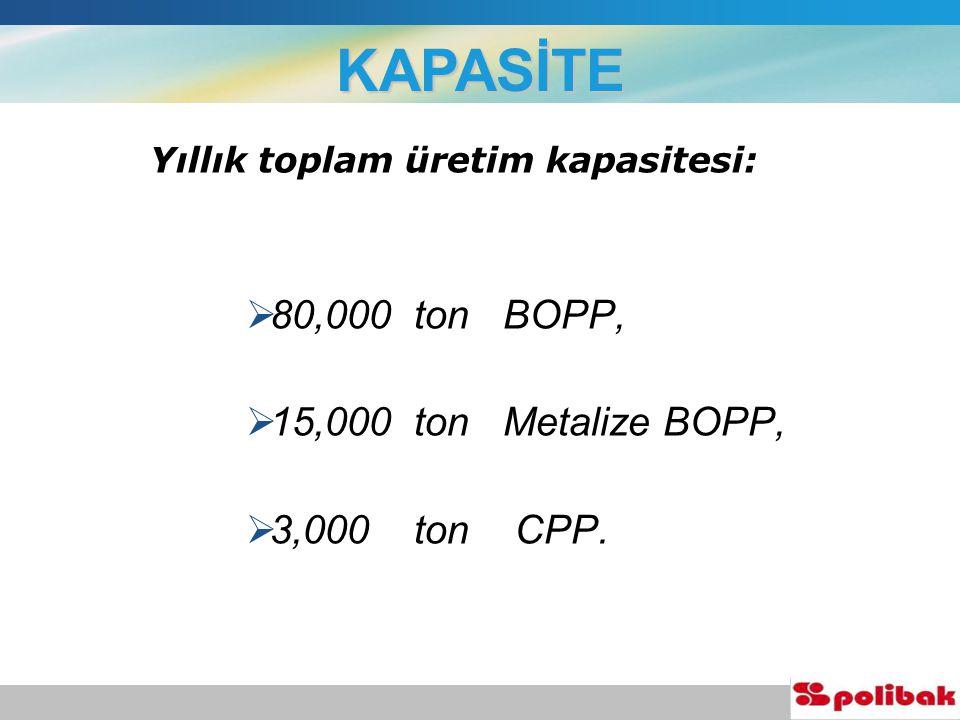 3 Yıllık toplam üretim kapasitesi:  80,000 ton BOPP,  15,000 ton Metalize BOPP,  3,000 ton CPP.