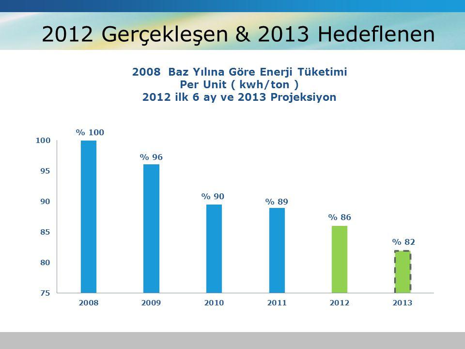  1.Aşama: Mevcut Tüketimlerin Belirlenmesi (2011 Kış)  2.