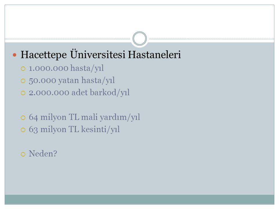  Hacettepe Üniversitesi Hastaneleri  1.000.000 hasta/yıl  50.000 yatan hasta/yıl  2.000.000 adet barkod/yıl  64 milyon TL mali yardım/yıl  63 mi