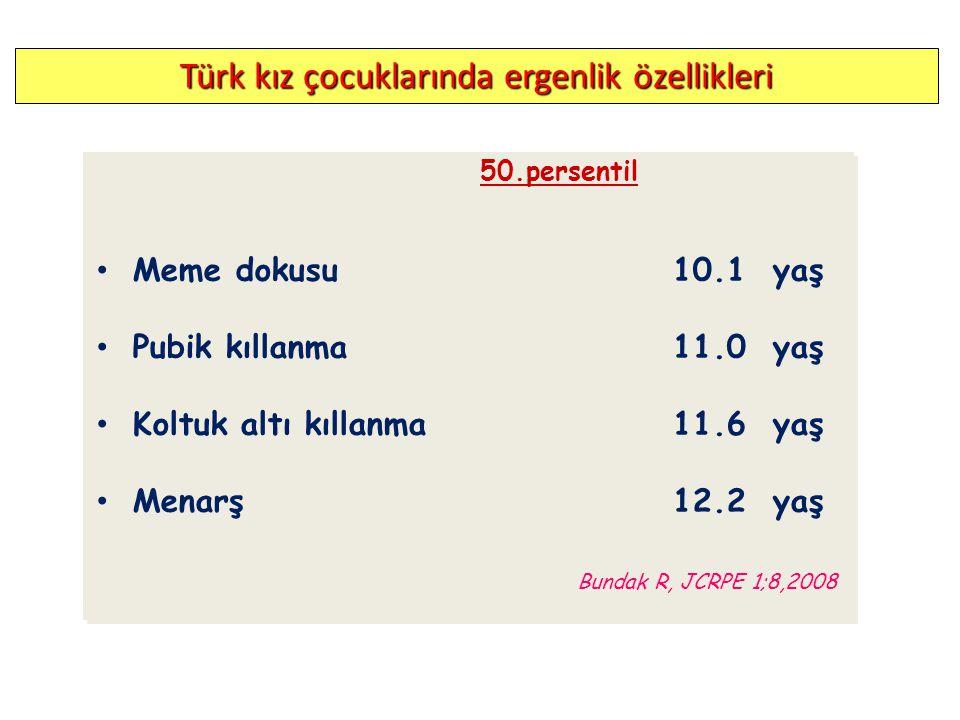 Türk kız çocuklarında ergenlik özellikleri 50.persentil • Meme dokusu 10.1 yaş • Pubik kıllanma 11.0 yaş • Koltuk altı kıllanma 11.6 yaş • Menarş 12.2