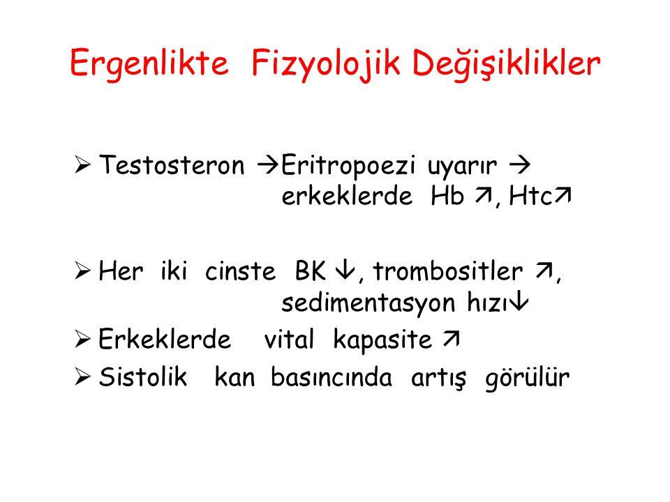 Ergenlikte Fizyolojik Değişiklikler  Testosteron  Eritropoezi uyarır  erkeklerde Hb , Htc   Her iki cinste BK , trombositler , sedimentasyon h