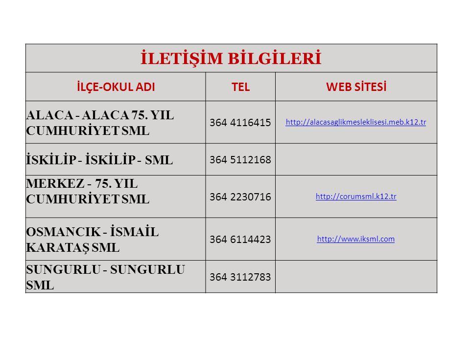 İLETİŞİM BİLGİLERİ İLÇE-OKUL ADITELWEB SİTESİ ALACA - ALACA 75.