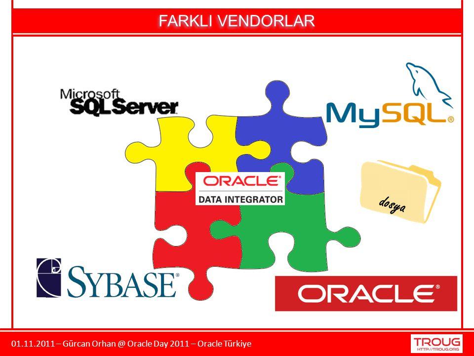 01.11.2011 – Gürcan Orhan @ Oracle Day 2011 – Oracle Türkiye FARKLI VENDORLAR dosya