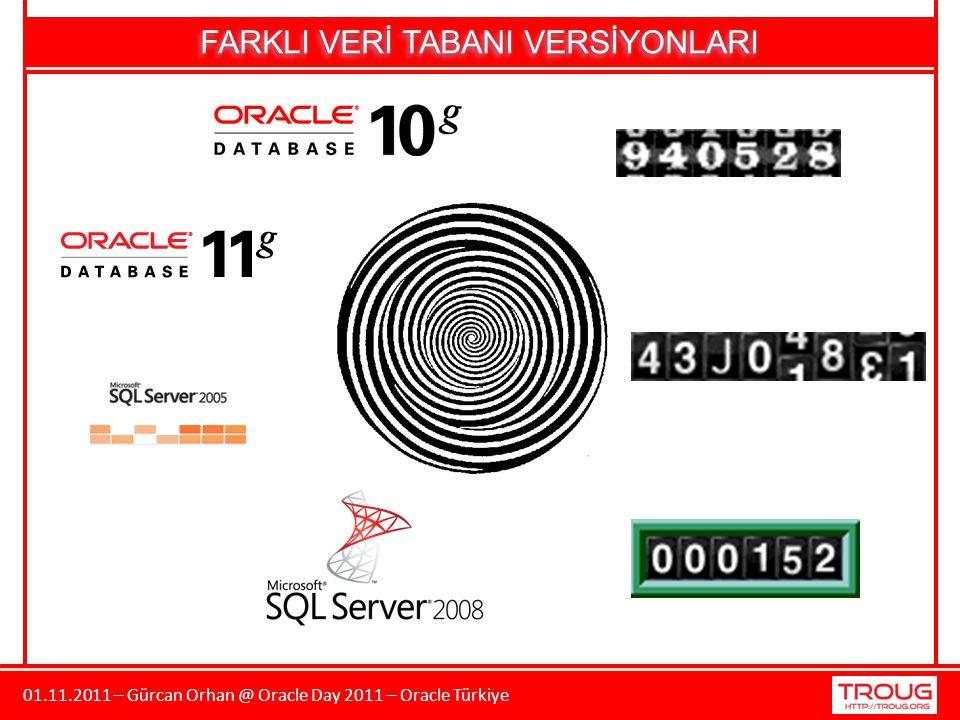 01.11.2011 – Gürcan Orhan @ Oracle Day 2011 – Oracle Türkiye FARKLI VERİ TABANI VERSİYONLARI
