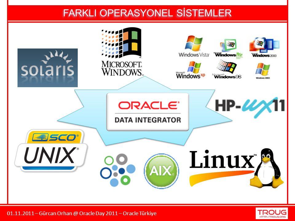 01.11.2011 – Gürcan Orhan @ Oracle Day 2011 – Oracle Türkiye FARKLI OPERASYONEL SİSTEMLER