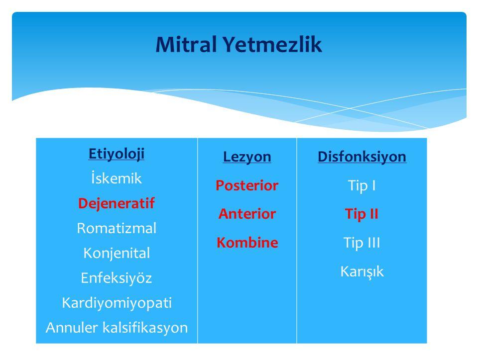 1)Yetmezliğin giderilememesi (yetersiz veya başarısız girişim) 2)Kommissural prolapsus 3)Neo-korda uygulamasındaki başarısızlıklar 4)Yeterli koaptasyonun sağlanamaması 5)İntra-operatif iatrojenik komplikasyonlar (yaprakçık hasarı) 6) SAM gelişmesi 7)MY'nin yeniden gelişmesi (rekürrens) 8)Reoperasyon Mitral kapak tamirinin riskleri