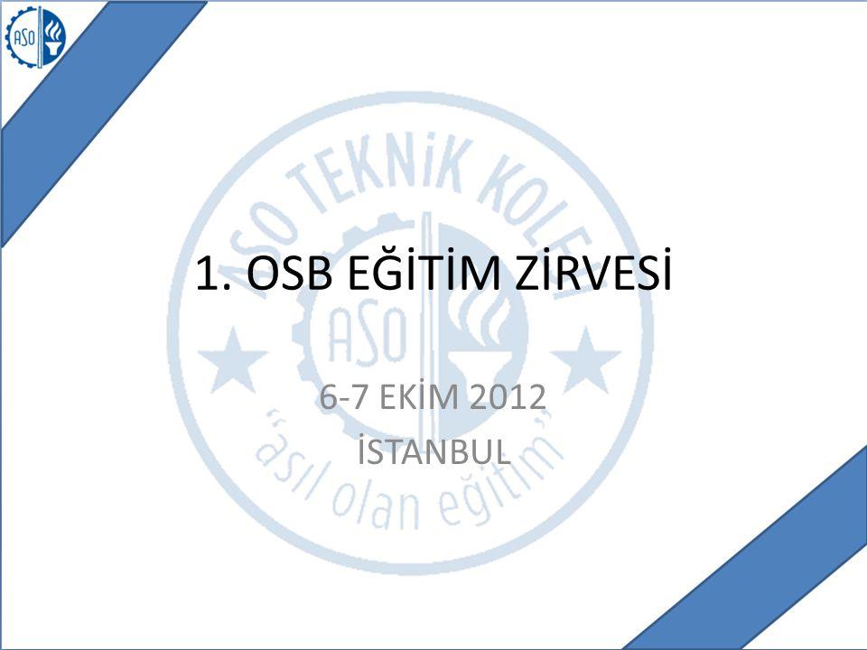 1. OSB EĞİTİM ZİRVESİ 6-7 EKİM 2012 İSTANBUL
