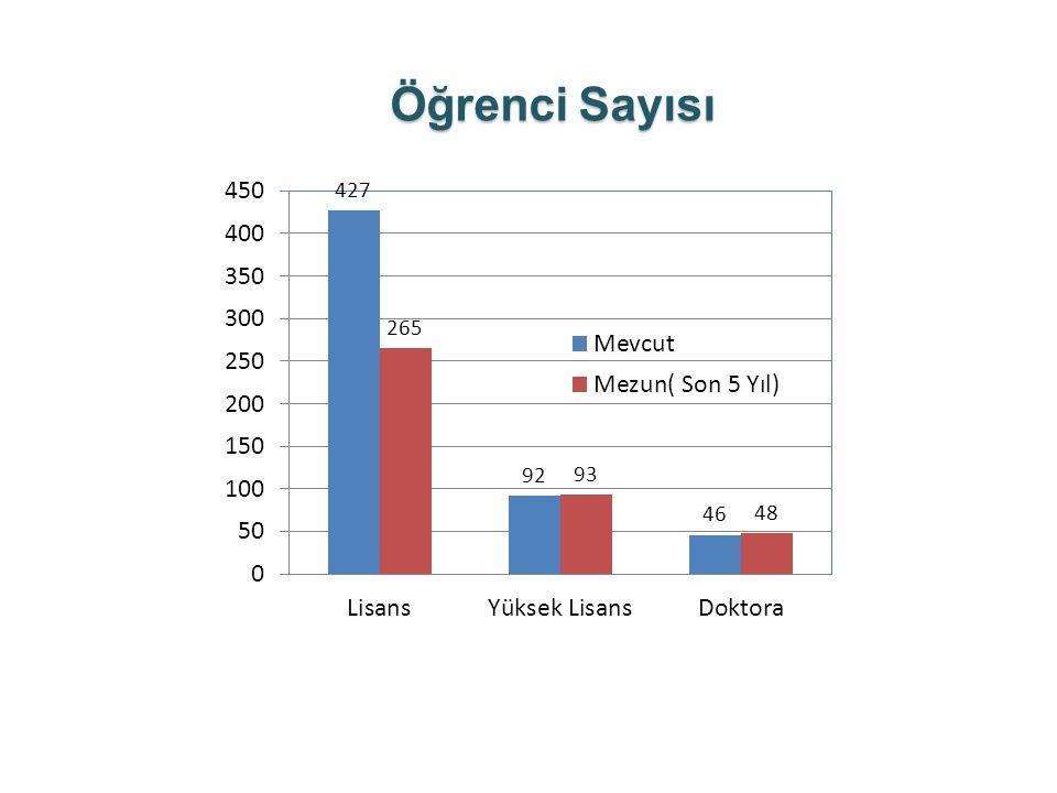 Akademik Kadro ENERJİ ANABİLİM DALI (7) Prof.Dr.Necdet ÖZBALTA Prof.