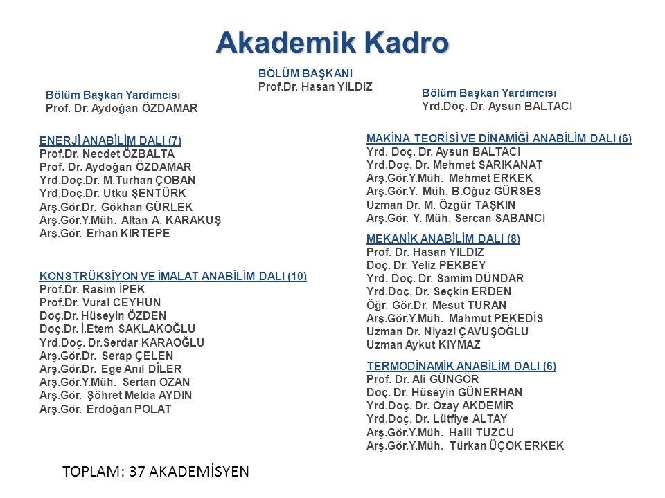 Akademik Kadro ENERJİ ANABİLİM DALI (7) Prof.Dr. Necdet ÖZBALTA Prof. Dr. Aydoğan ÖZDAMAR Yrd.Doç.Dr. M.Turhan ÇOBAN Yrd.Doç.Dr. Utku ŞENTÜRK Arş.Gör.