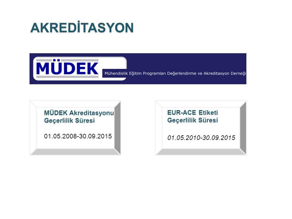 AKREDİTASYON MÜDEK Akreditasyonu Geçerlilik Süresi 01.05.2008-30.09.2015 EUR-ACE Etiketi Geçerlilik Süresi 01.05.2010-30.09.2015