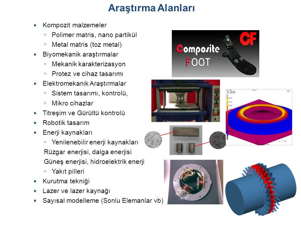 Araştırma Alanları  Kompozit malzemeler ◦ Polimer matris, nano partikül ◦ Metal matris (toz metal)  Biyomekanik araştırmalar ◦ Mekanik karakterizasy